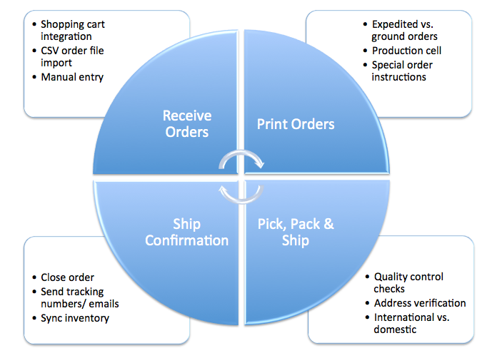 retail policy and procedure manual template