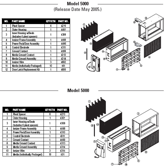 honeywell electronic air cleaner manual