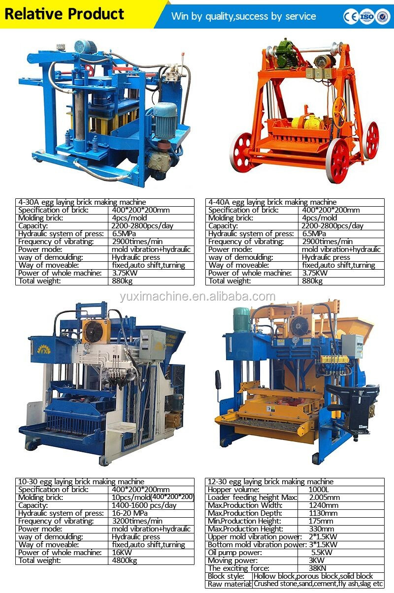 manual concrete block making machine for sale